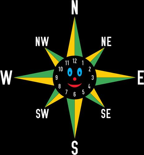 Pleinplakker Smiley kompas