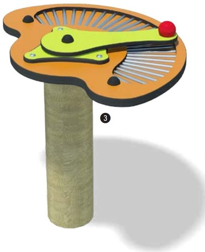 Schnulli - Muziek - Melodietafel