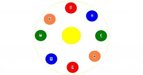 Pleinplakker Cirkelspel